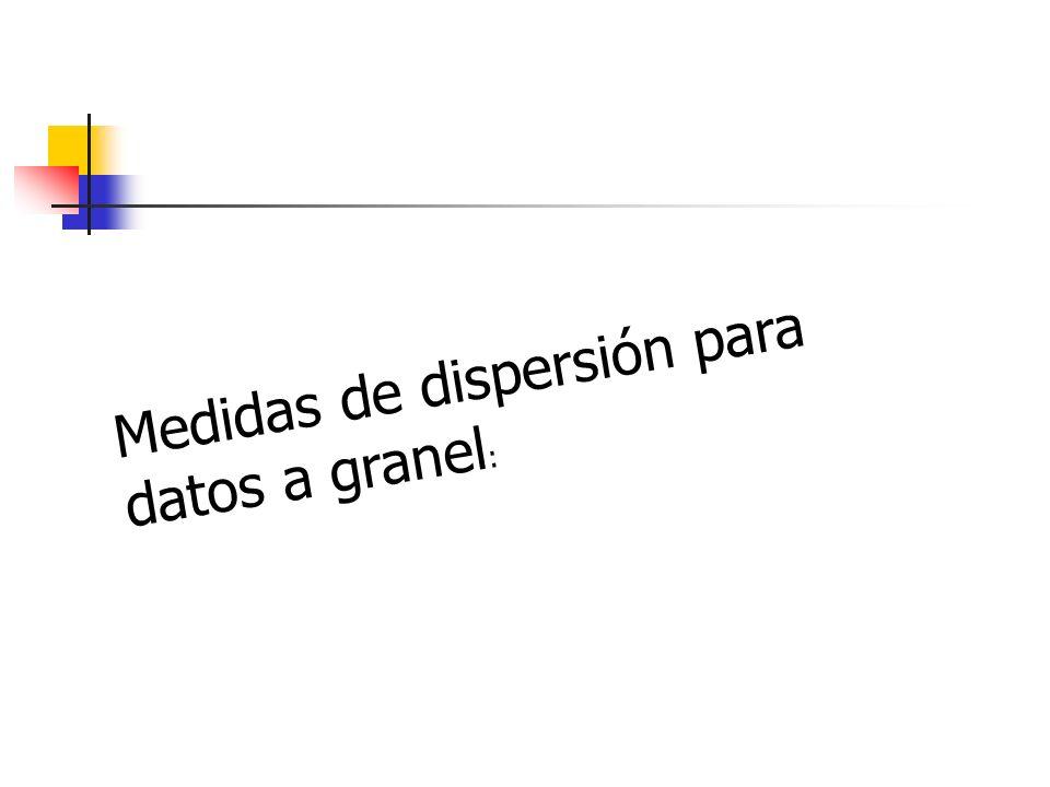 Medidas de dispersión para datos a granel :