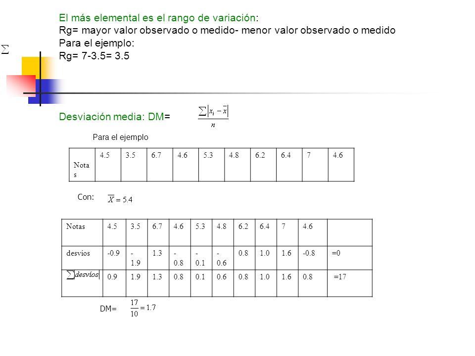 El más elemental es el rango de variación: Rg= mayor valor observado o medido- menor valor observado o medido Para el ejemplo: Rg= 7-3.5= 3.5 Desviaci