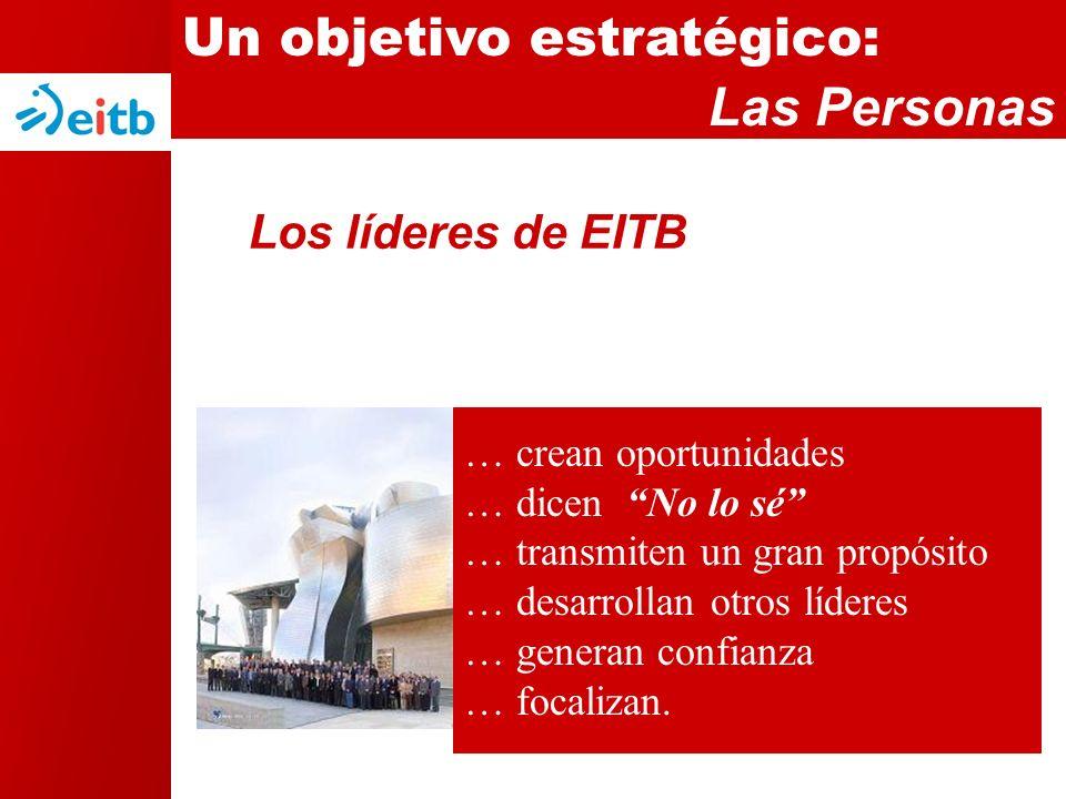 Los líderes de EITB … crean oportunidades … dicen No lo sé … transmiten un gran propósito … desarrollan otros líderes … generan confianza … focalizan.