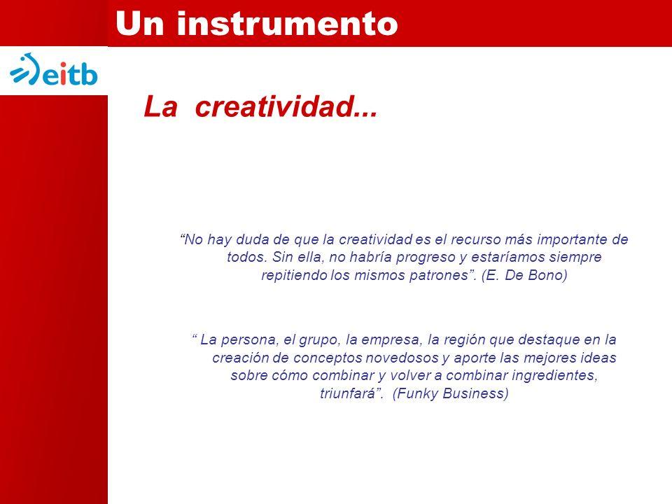 La creatividad... No hay duda de que la creatividad es el recurso más importante de todos.
