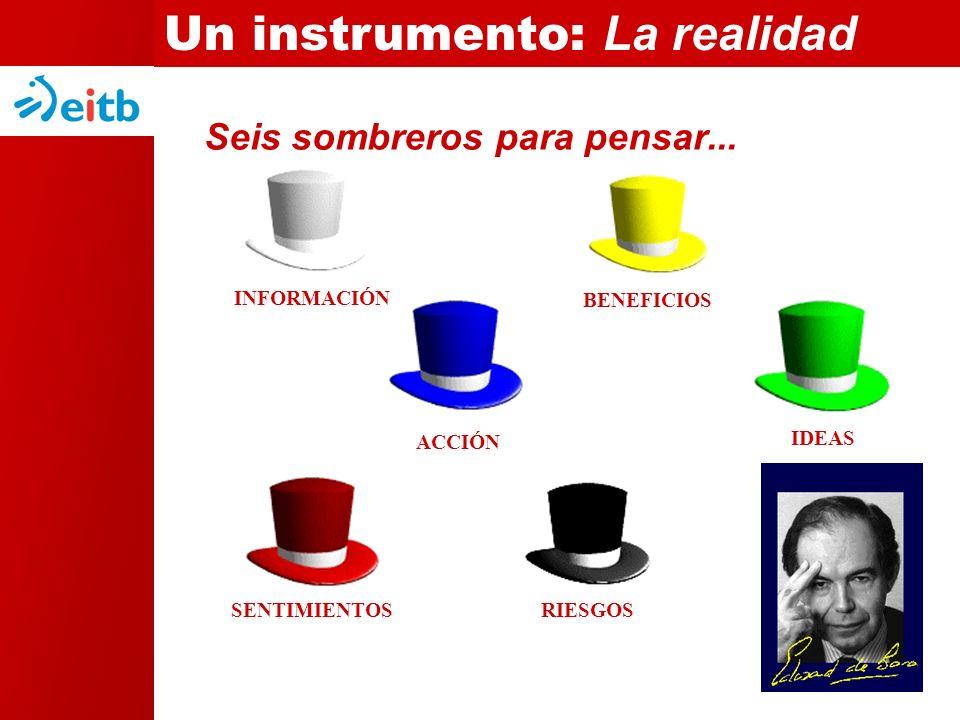 Seis sombreros para pensar... INFORMACIÓN BENEFICIOS ACCIÓN IDEAS SENTIMIENTOSRIESGOS Un instrumento: La realidad