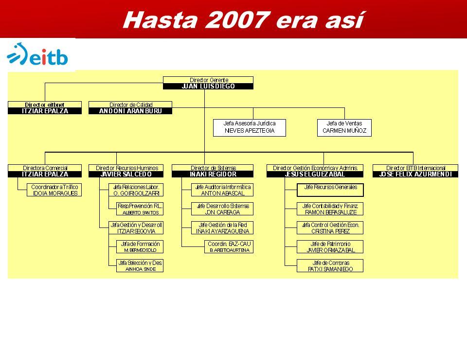 Hasta 2007 era así