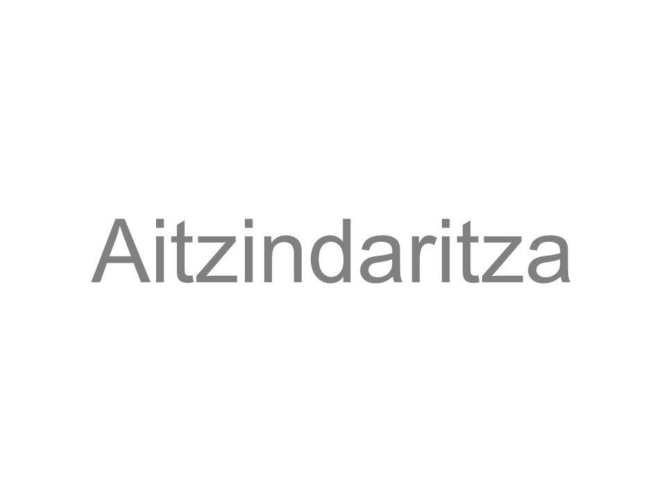 Aitzindaritza
