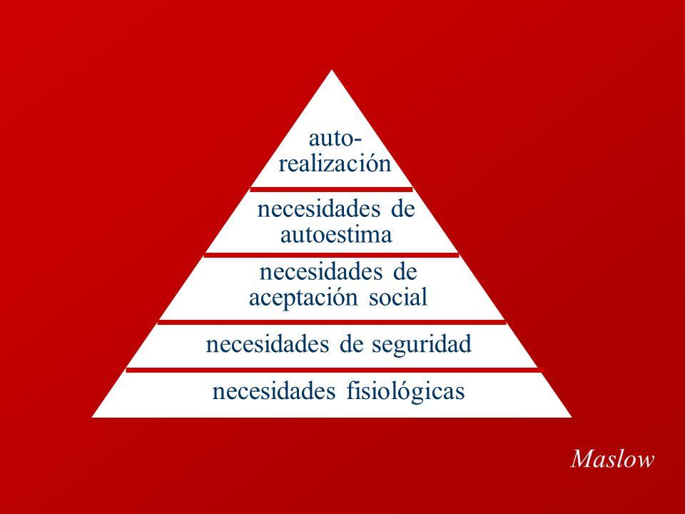 Maslow necesidades de seguridad necesidades de aceptación social necesidades de autoestima auto- realización necesidades fisiológicas