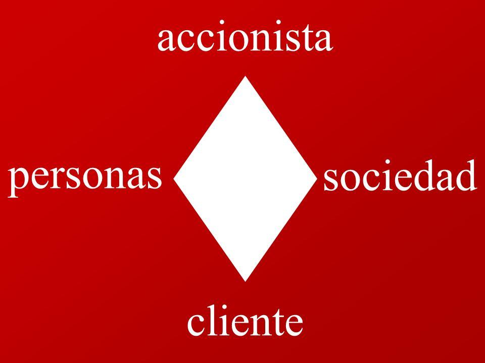 accionista cliente personas sociedad