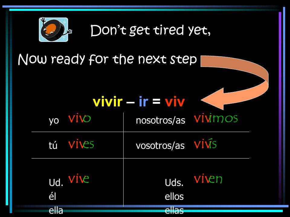 Get your pencil ready! comer – er = com o es e emos éis en yo tú Ud. él ella nosotros/as vosotros/as Uds. ellos ellas