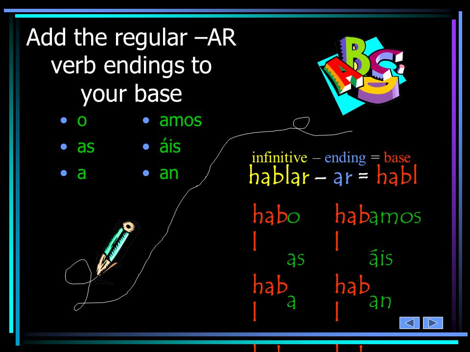 Lets get started… Conjugating regular –AR verbs. To conjugate a regular –AR verb, one must first remove the –AR ending from the infinitive. This will