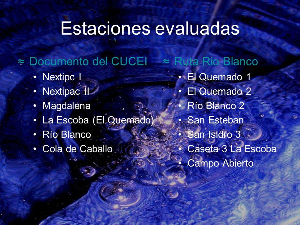 Estaciones evaluadas Documento del CUCEI Nextipc I Nextipac II Magdalena La Escoba (El Quemado) Río Blanco Cola de Caballo Ruta Rio Blanco El Quemado