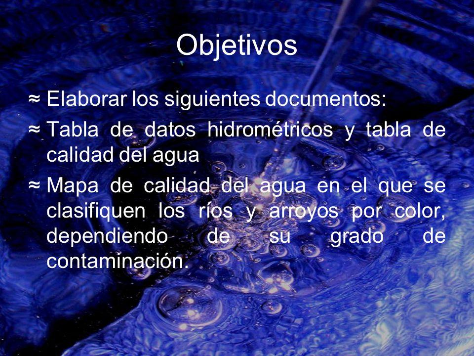 Objetivos Elaborar los siguientes documentos: Tabla de datos hidrométricos y tabla de calidad del agua Mapa de calidad del agua en el que se clasifiqu