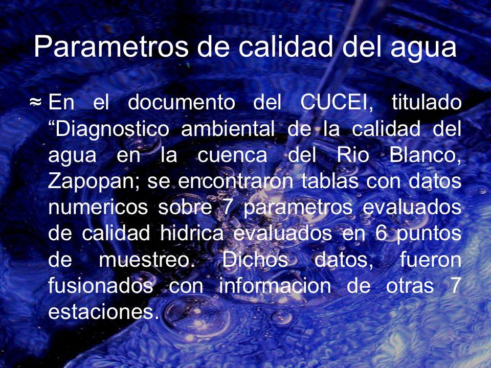 Parametros de calidad del agua En el documento del CUCEI, titulado Diagnostico ambiental de la calidad del agua en la cuenca del Rio Blanco, Zapopan;