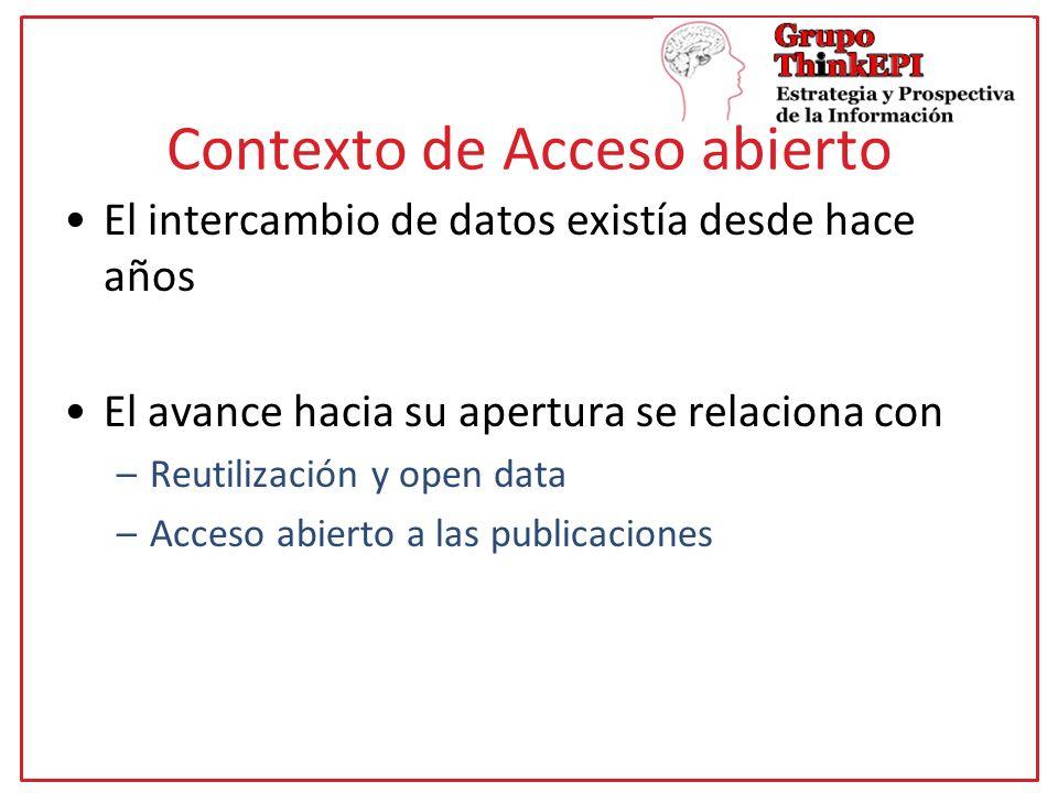 Contexto de Acceso abierto El intercambio de datos existía desde hace años El avance hacia su apertura se relaciona con –Reutilización y open data –Acceso abierto a las publicaciones