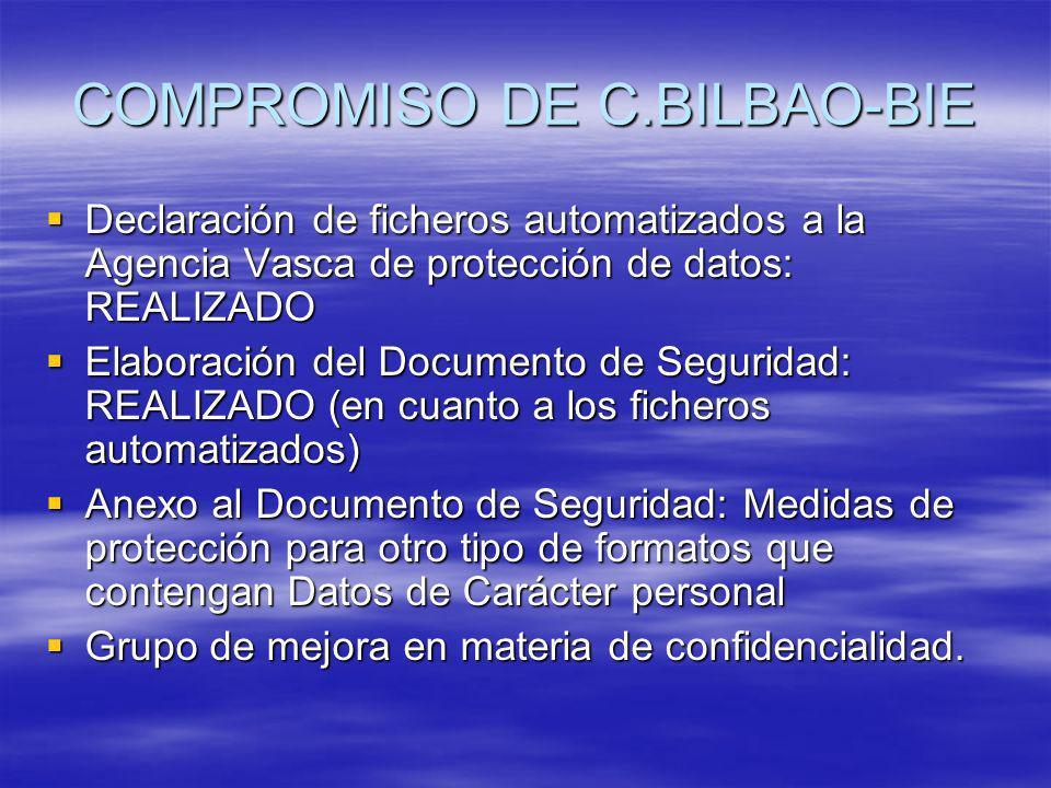 COMPROMISO DE C.BILBAO-BIE Declaración de ficheros automatizados a la Agencia Vasca de protección de datos: REALIZADO Declaración de ficheros automati