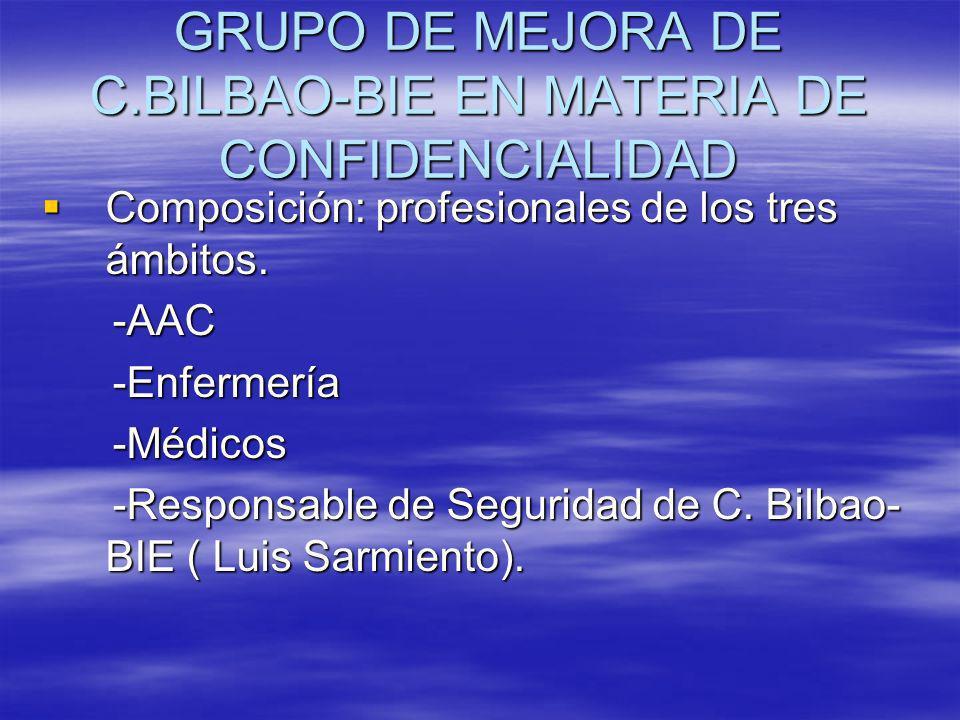 GRUPO DE MEJORA DE C.BILBAO-BIE EN MATERIA DE CONFIDENCIALIDAD Composición: profesionales de los tres ámbitos. Composición: profesionales de los tres