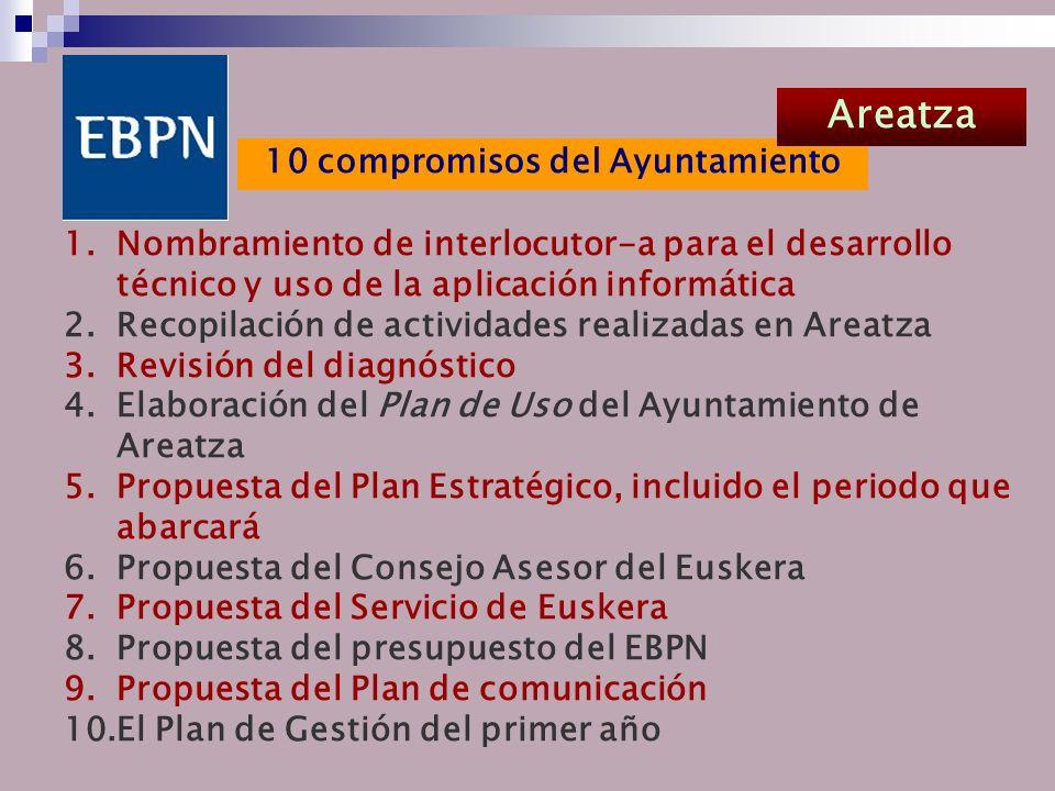1.Nombramiento de interlocutor-a para el desarrollo técnico y uso de la aplicación informática 2.Recopilación de actividades realizadas en Areatza 3.Revisión del diagnóstico 4.Elaboración del Plan de Uso del Ayuntamiento de Areatza 5.Propuesta del Plan Estratégico, incluido el periodo que abarcará 6.Propuesta del Consejo Asesor del Euskera 7.Propuesta del Servicio de Euskera 8.Propuesta del presupuesto del EBPN 9.Propuesta del Plan de comunicación 10.El Plan de Gestión del primer año 10 compromisos del Ayuntamiento Areatza