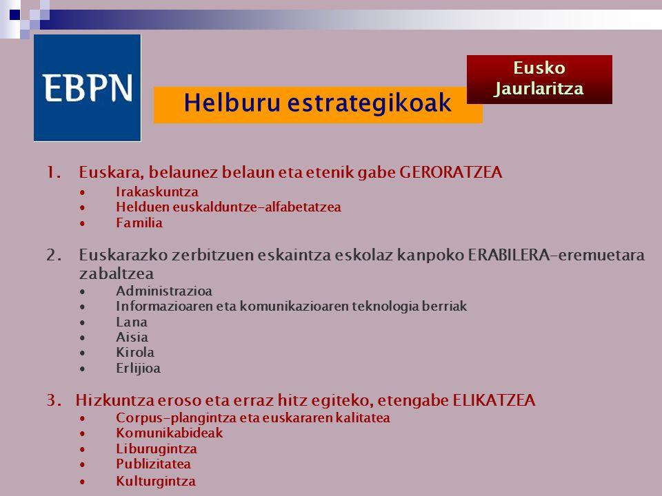 1.Euskara, belaunez belaun eta etenik gabe GERORATZEA Irakaskuntza Helduen euskalduntze-alfabetatzea Familia 2.