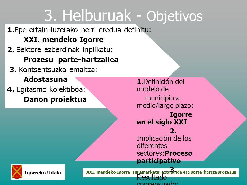 XXI. mendeko Igorre_Hausnarketa, eztabaida eta parte-hartze prozesua Igorreko Udala 3. Helburuak - Objetivos 1.Epe ertain-luzerako herri eredua defini
