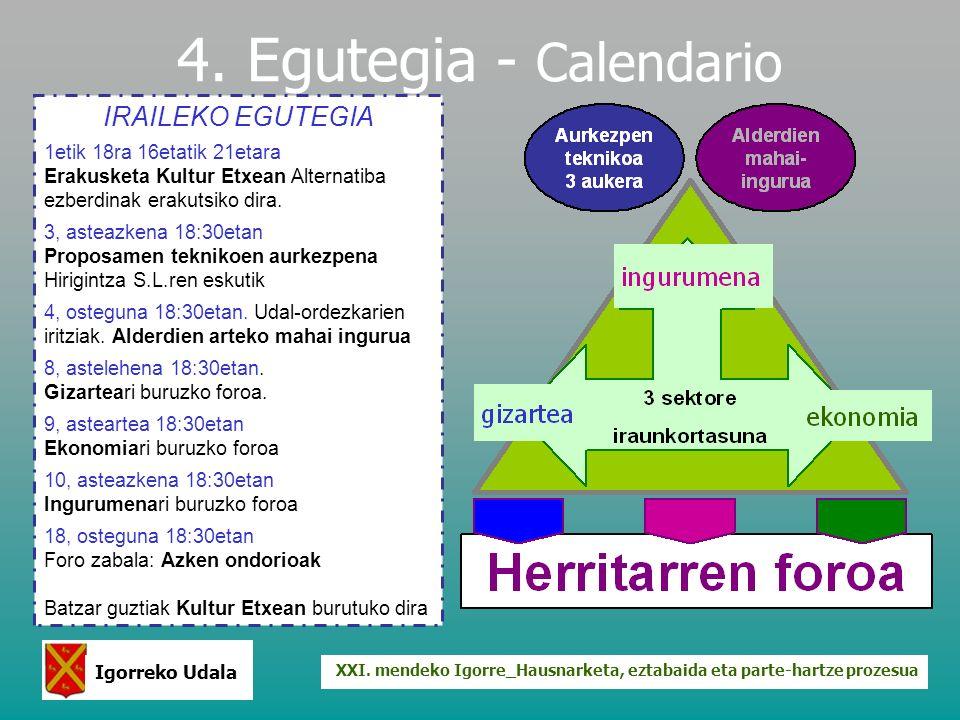 XXI. mendeko Igorre_Hausnarketa, eztabaida eta parte-hartze prozesua Igorreko Udala 4. Egutegia - Calendario IRAILEKO EGUTEGIA 1etik 18ra 16etatik 21e