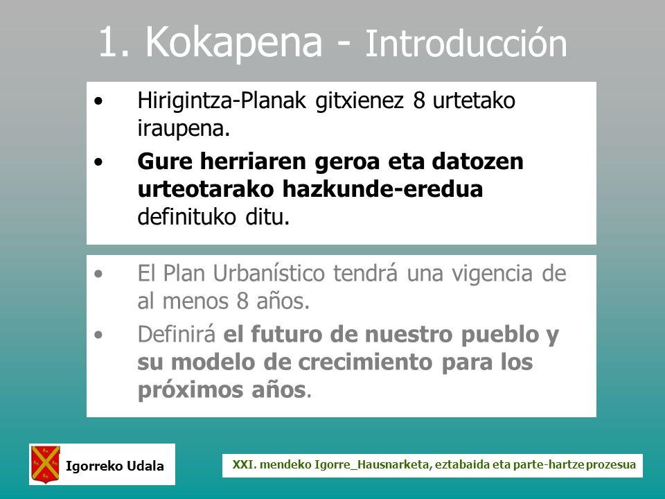 XXI. mendeko Igorre_Hausnarketa, eztabaida eta parte-hartze prozesua Igorreko Udala 1. Kokapena - Introducción Hirigintza-Planak gitxienez 8 urtetako