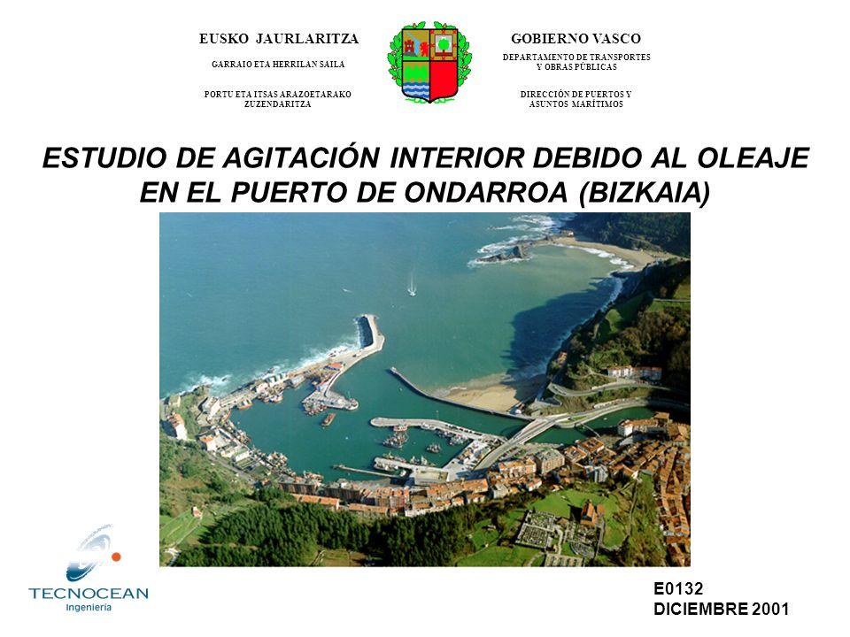 Agitación Interior: Situación Actual Sector NE (Tp=7s). Bajamar