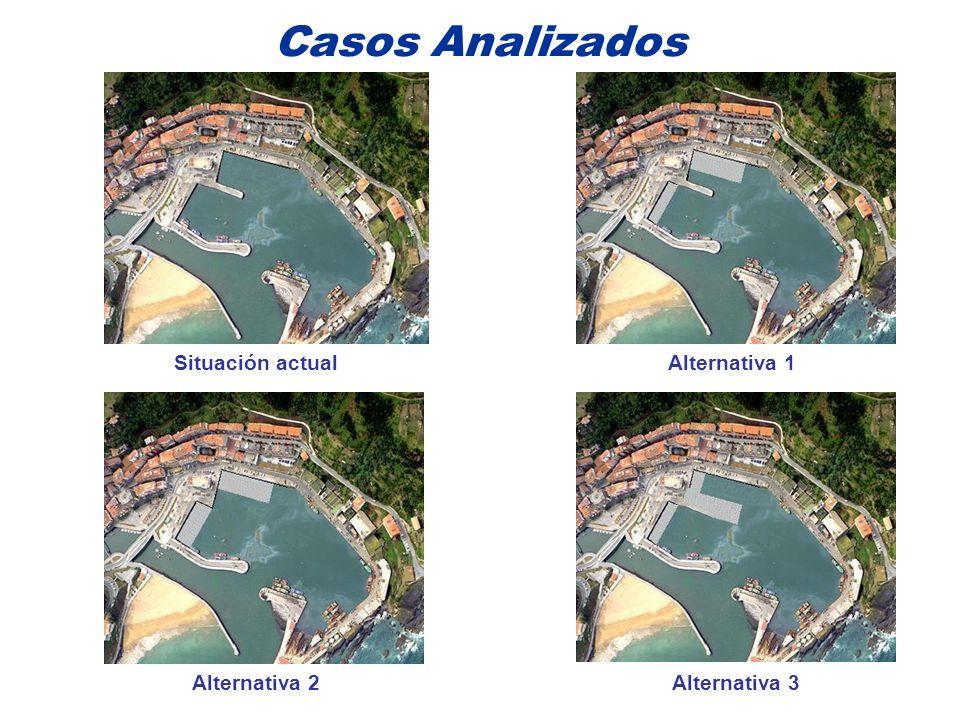 Casos Analizados Situación actualAlternativa 1 Alternativa 2Alternativa 3
