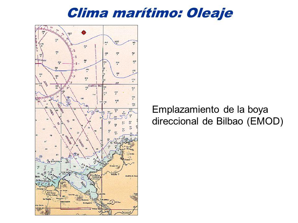 Clima marítimo: Oleaje Emplazamiento de la boya direccional de Bilbao (EMOD)