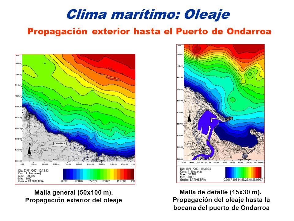 Clima marítimo: Oleaje Propagación exterior hasta el Puerto de Ondarroa Malla general (50x100 m). Propagación exterior del oleaje Malla de detalle (15