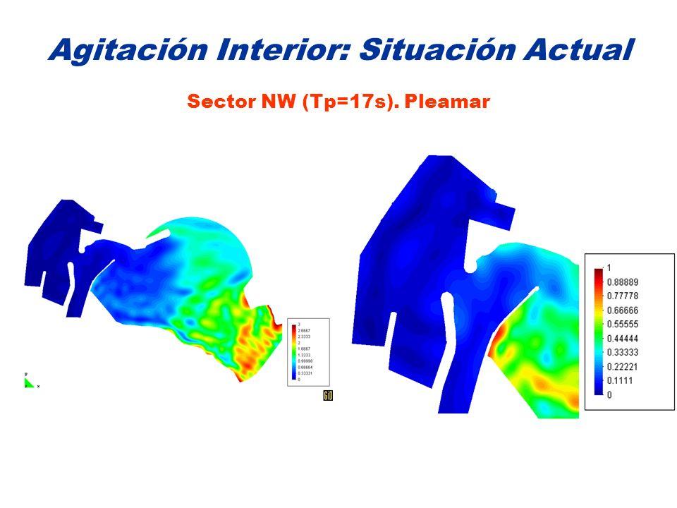 Agitación Interior: Situación Actual Sector NW (Tp=17s). Pleamar