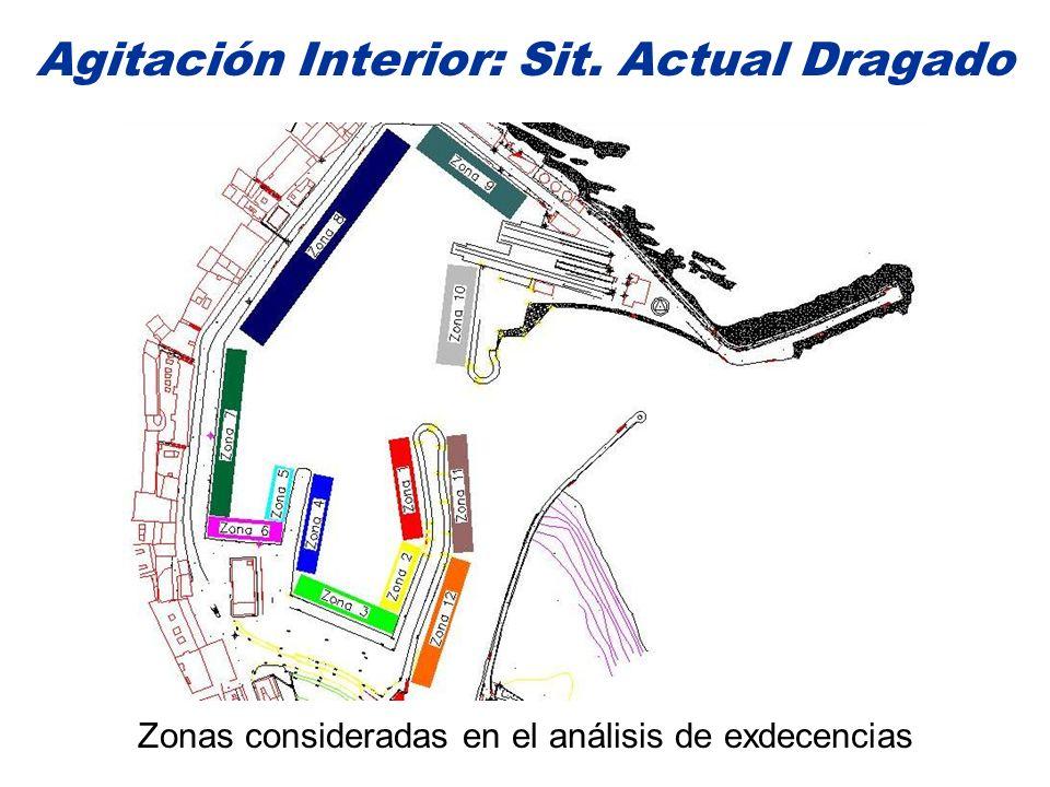 Agitación Interior: Sit. Actual Dragado Zonas consideradas en el análisis de exdecencias