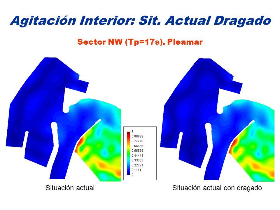 Agitación Interior: Sit. Actual Dragado Sector NW (Tp=17s). Pleamar Situación actualSituación actual con dragado