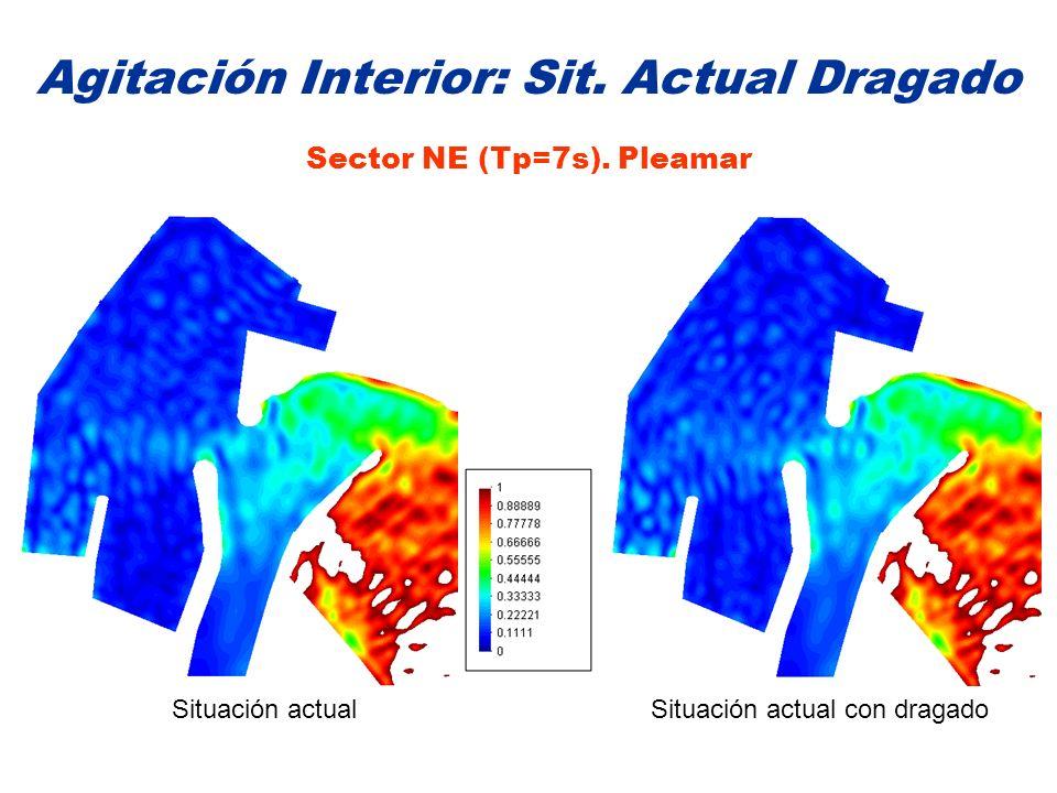 Agitación Interior: Sit. Actual Dragado Sector NE (Tp=7s). Pleamar Situación actualSituación actual con dragado