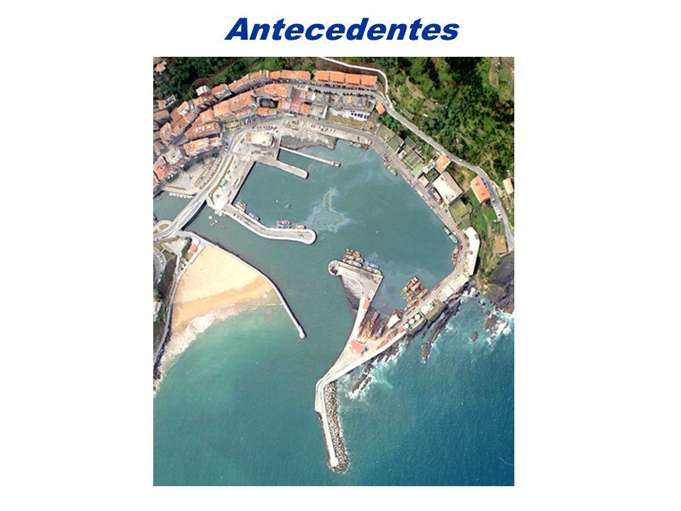 Metodología Definición del clima marítimo en aguas profundas (Boya direccional de Bilbao) Propagación del oleaje desde aguas profundas hasta el puerto de Ondarroa (GHOST) Estudio de la agitación interior (MAP) Definición de los niveles de excedencia Análisis de alternativas