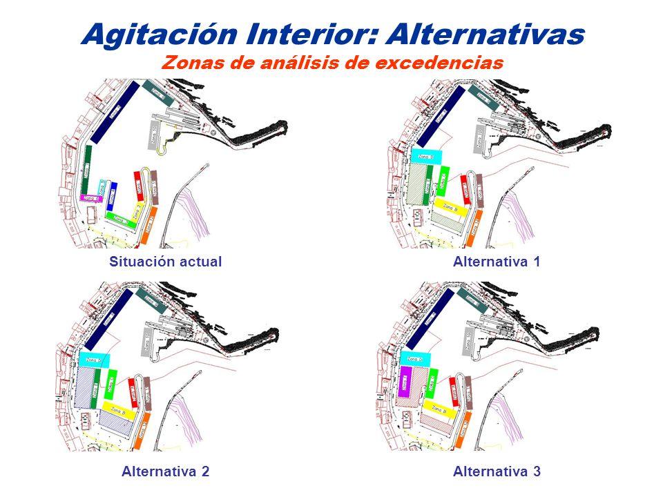 Agitación Interior: Alternativas Zonas de análisis de excedencias Situación actualAlternativa 1 Alternativa 3Alternativa 2