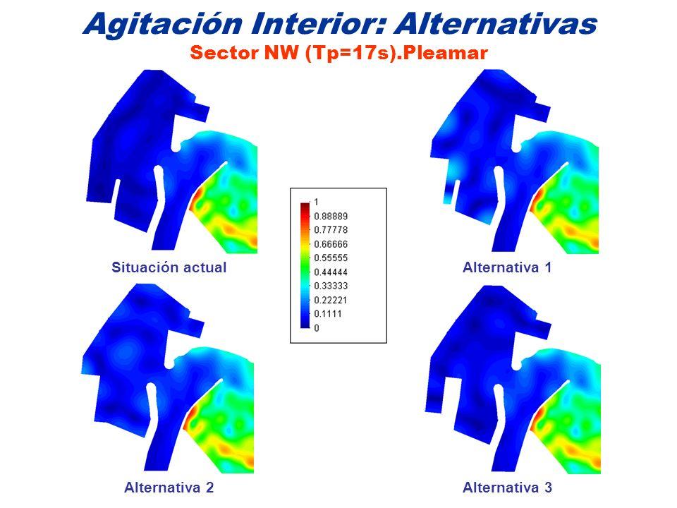 Agitación Interior: Alternativas Sector NW (Tp=17s).Pleamar Situación actualAlternativa 1 Alternativa 3Alternativa 2