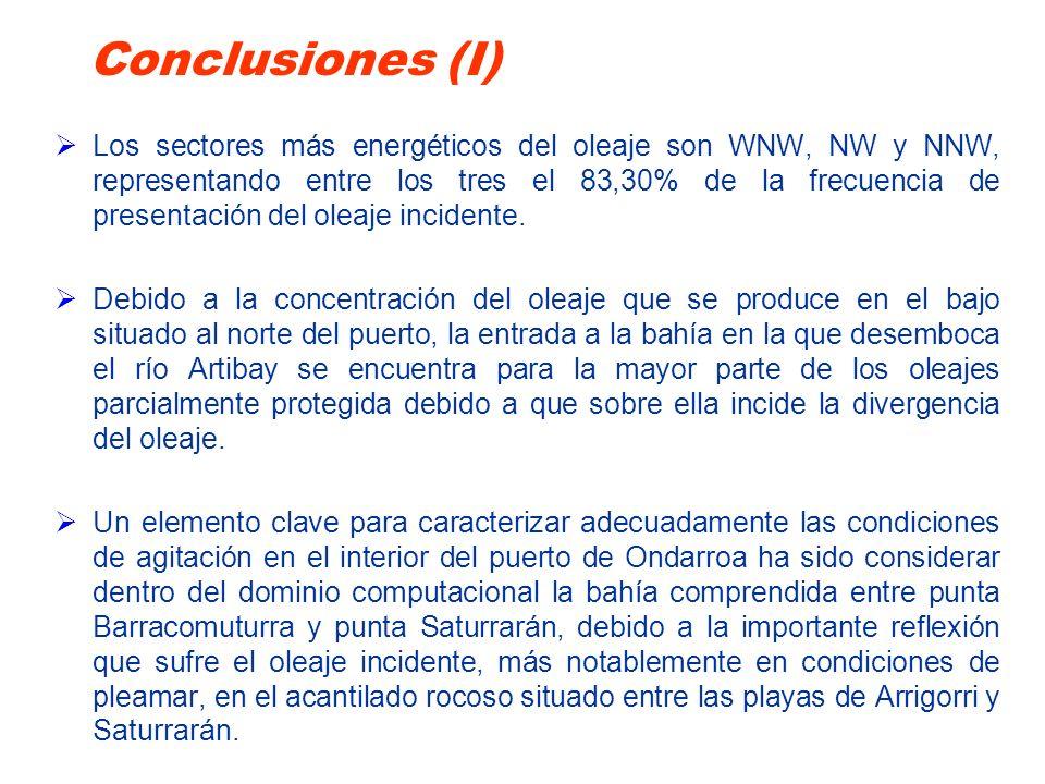 Los sectores más energéticos del oleaje son WNW, NW y NNW, representando entre los tres el 83,30% de la frecuencia de presentación del oleaje incident