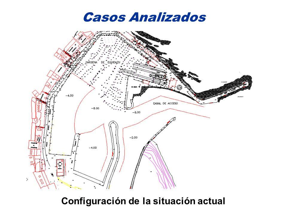 Casos Analizados Configuración situación actual con dragado