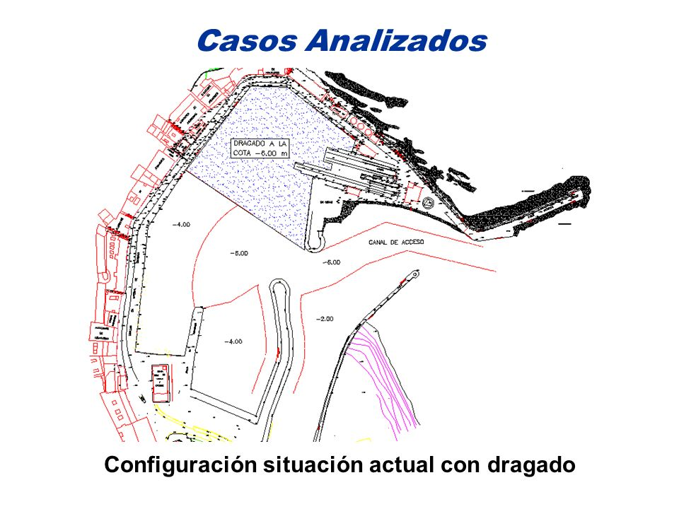 Agitación Interior: Situación Actual Zonas consideradas en el análisis de excedencias