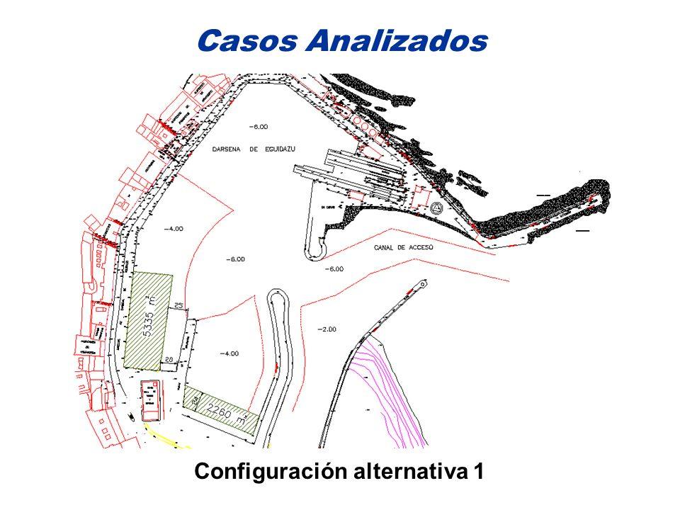 Casos Analizados Configuración alternativa 1