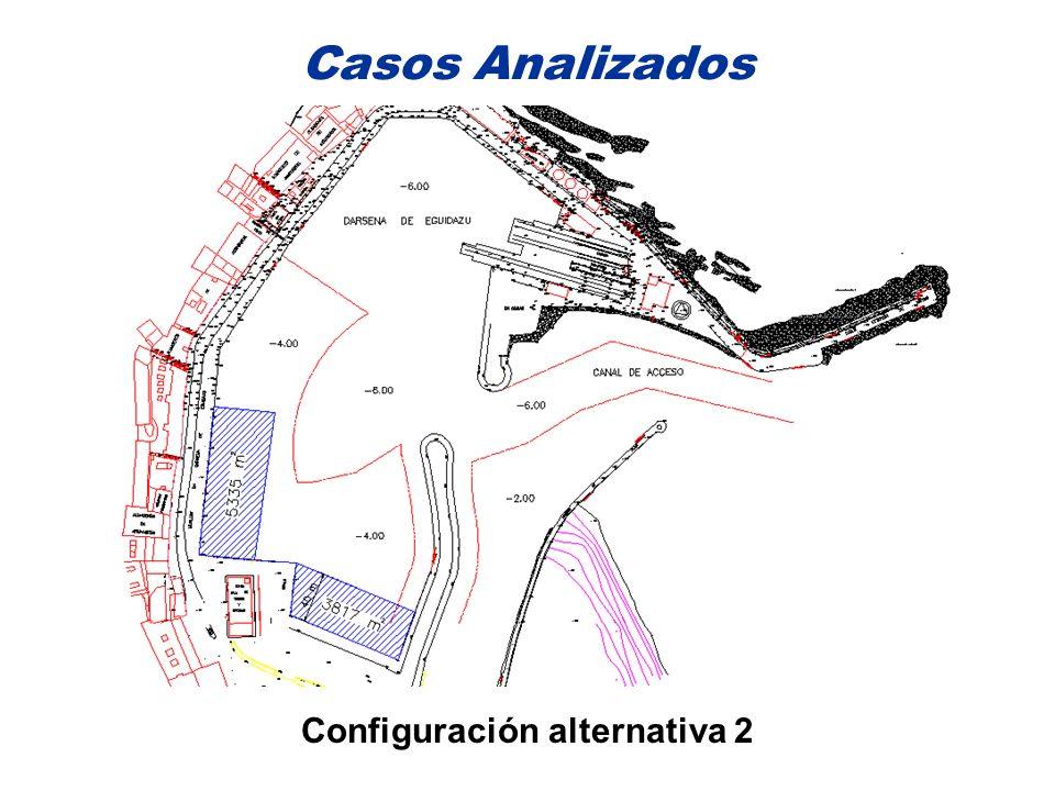 Casos Analizados Configuración alternativa 2