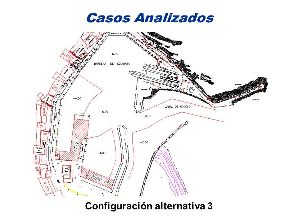 Casos Analizados Configuración alternativa 3