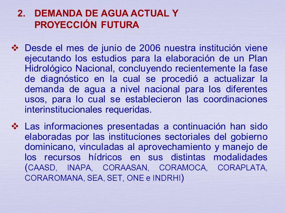 2. DEMANDA DE AGUA ACTUAL Y PROYECCIÓN FUTURA