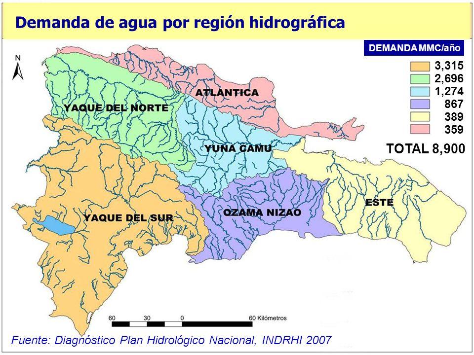 Demanda de Agua para Abastecimiento Humano Fuente: ONE 2005