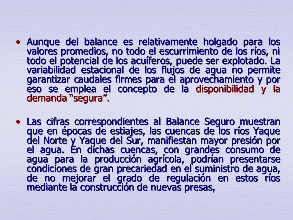 -1,907 673 886 -956 576 1,323 TOTAL 594 Balance Seguro de agua por región hidrográfica El balance establece la diferencia entre la disponibilidad segu