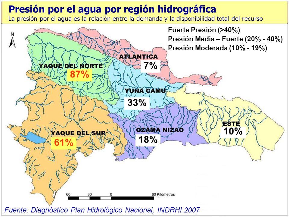 Aunque del balance es relativamente holgado para los valores promedios, no todo el escurrimiento de los ríos, ni todo el potencial de los acuíferos, p