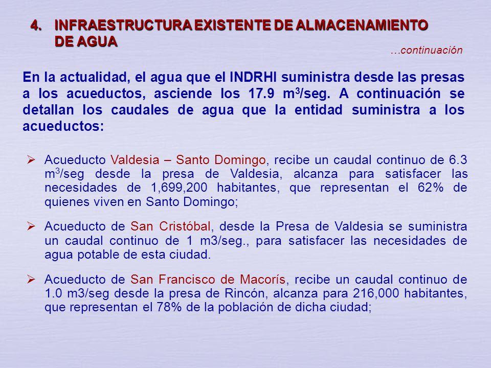 4. INFRAESTRUCTURA EXISTENTE DE ALMACENAMIENTO DE AGUA El país ha construido 34 presas de almacenamiento en los últimos 40 años, con una capacidad acu