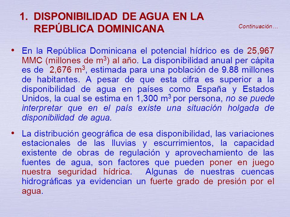 1.DISPONIBILIDAD DE AGUA EN LA REPÚBLICA DOMINICANA El INDRHI es la entidad oficial responsable de realizar estudios hidrológicos y estudios de aprove