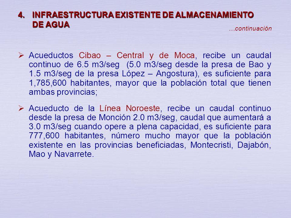 4. INFRAESTRUCTURA EXISTENTE DE ALMACENAMIENTO DE AGUA Acueducto Valdesia – Santo Domingo, recibe un caudal continuo de 6.3 m 3 /seg desde la presa de