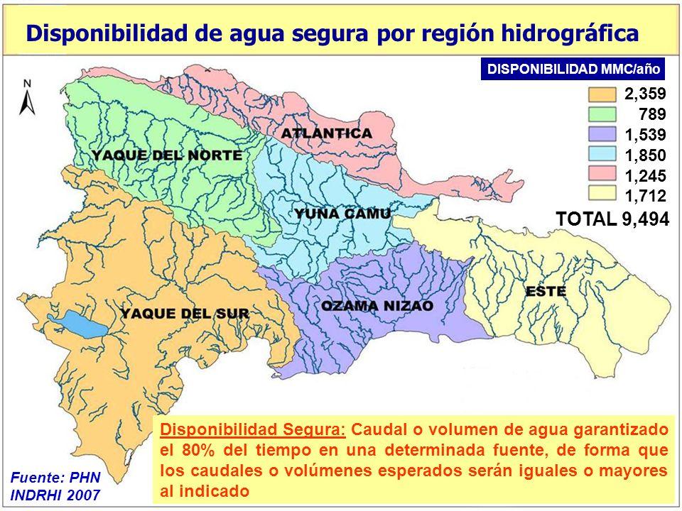 TOTAL 8,900 3,315 2,696 1,274 867 389 359 Demanda de agua por región hidrográfica Fuente: Diagnóstico Plan Hidrológico Nacional, INDRHI 2007 DEMANDA MMC/año