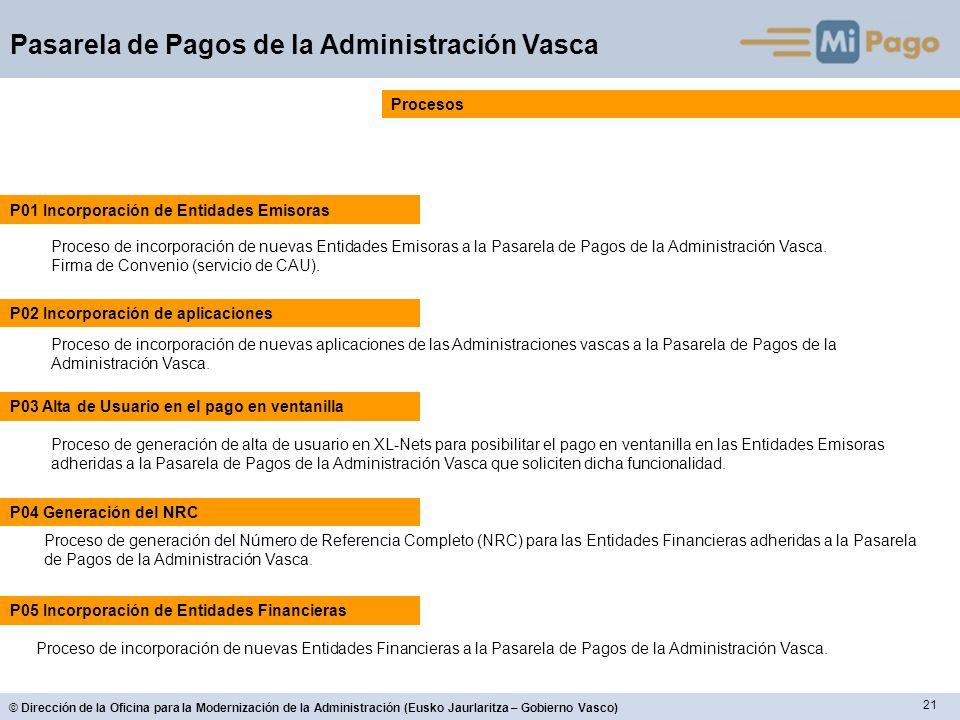 21 © Dirección de la Oficina para la Modernización de la Administración (Eusko Jaurlaritza – Gobierno Vasco) Pasarela de Pagos de la Administración Va