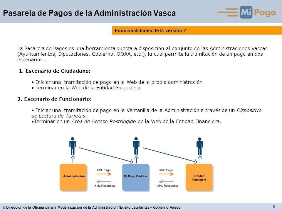 9 © Dirección de la Oficina para la Modernización de la Administración (Eusko Jaurlaritza – Gobierno Vasco) Pasarela de Pagos de la Administración Vas