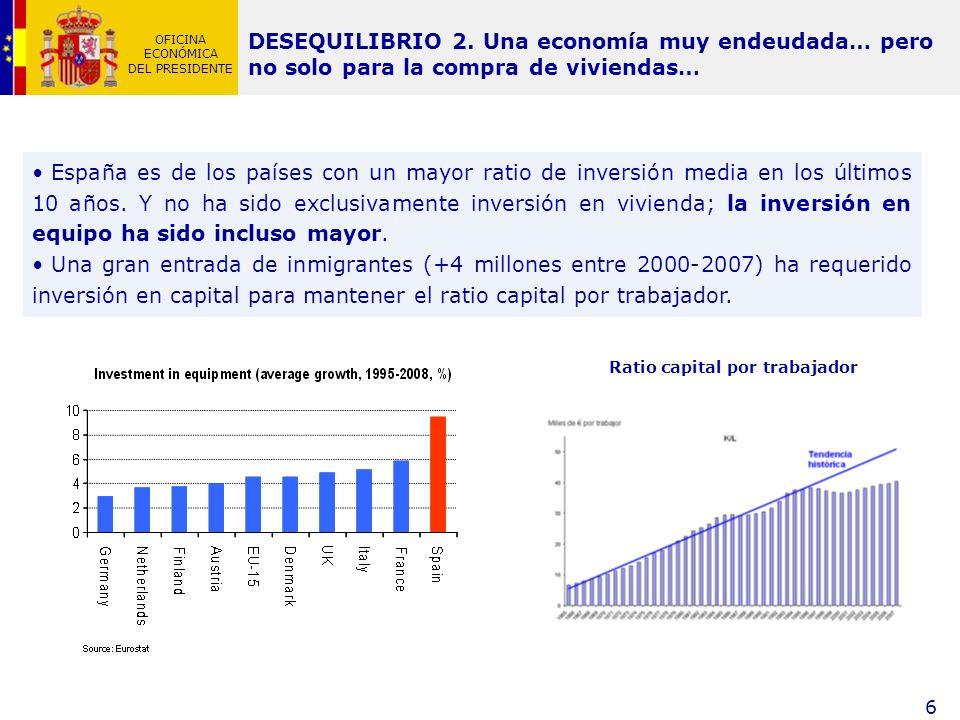 OFICINA ECONÓMICA DEL PRESIDENTE 6 España es de los países con un mayor ratio de inversión media en los últimos 10 años. Y no ha sido exclusivamente i